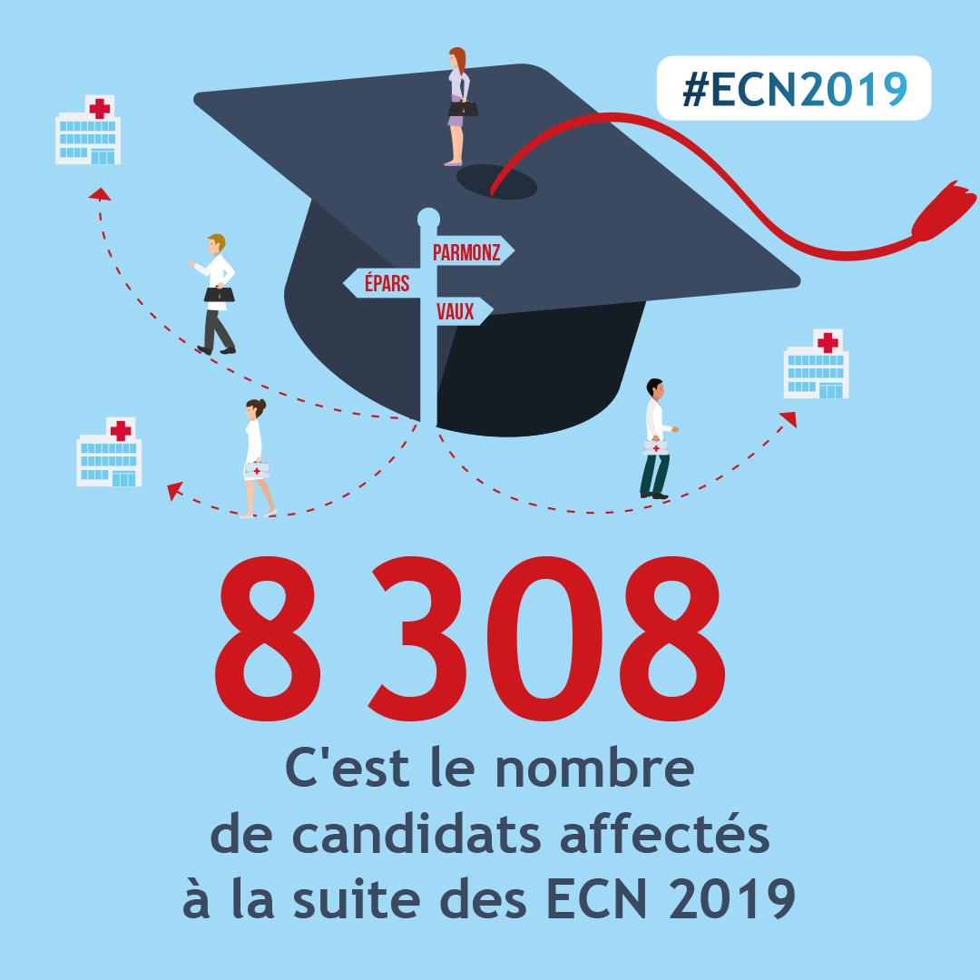 candidats affectés ECN 2019