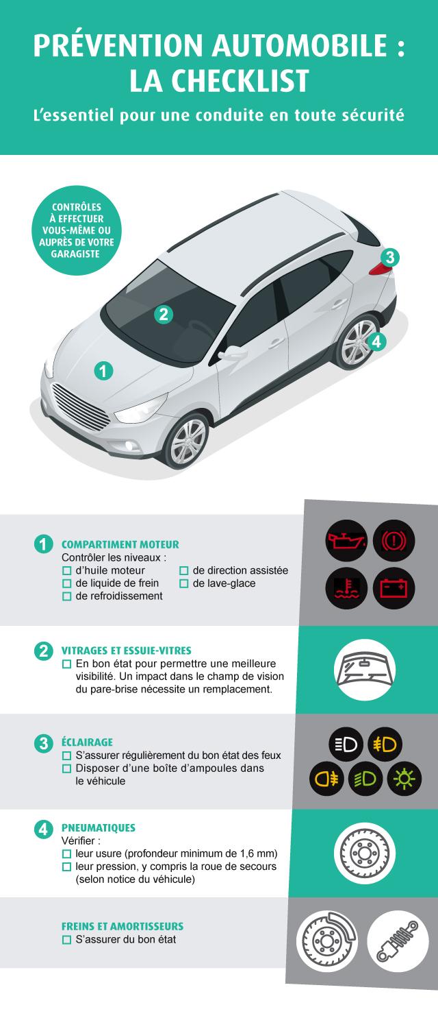 Infographie prévention auto checklist